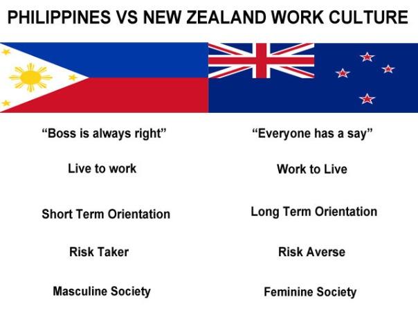 NZ V PHILS2